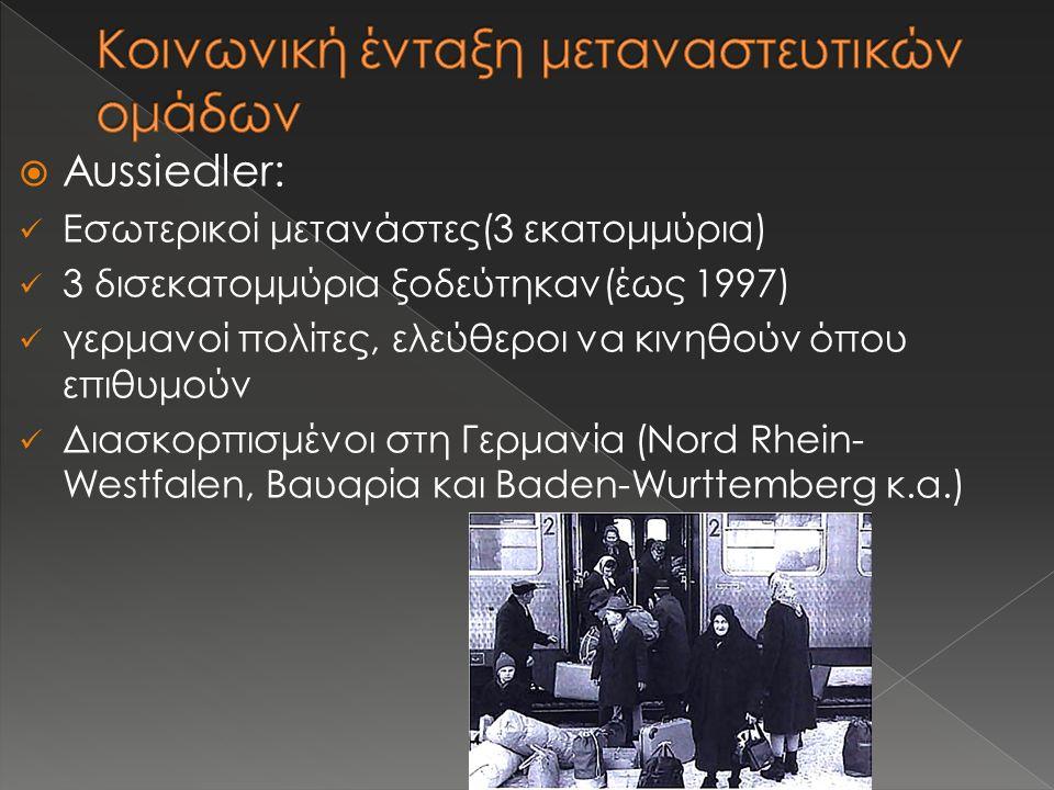  Aussiedler: Εσωτερικοί μετανάστες(3 εκατομμύρια) 3 δισεκατομμύρια ξοδεύτηκαν(έως 1997) γερμανοί πολίτες, ελεύθεροι να κινηθούν όπου επιθυμούν Διασκορπισμένοι στη Γερμανία (Nord Rhein- Westfalen, Βαυαρία και Baden-Wurttemberg κ.α.)