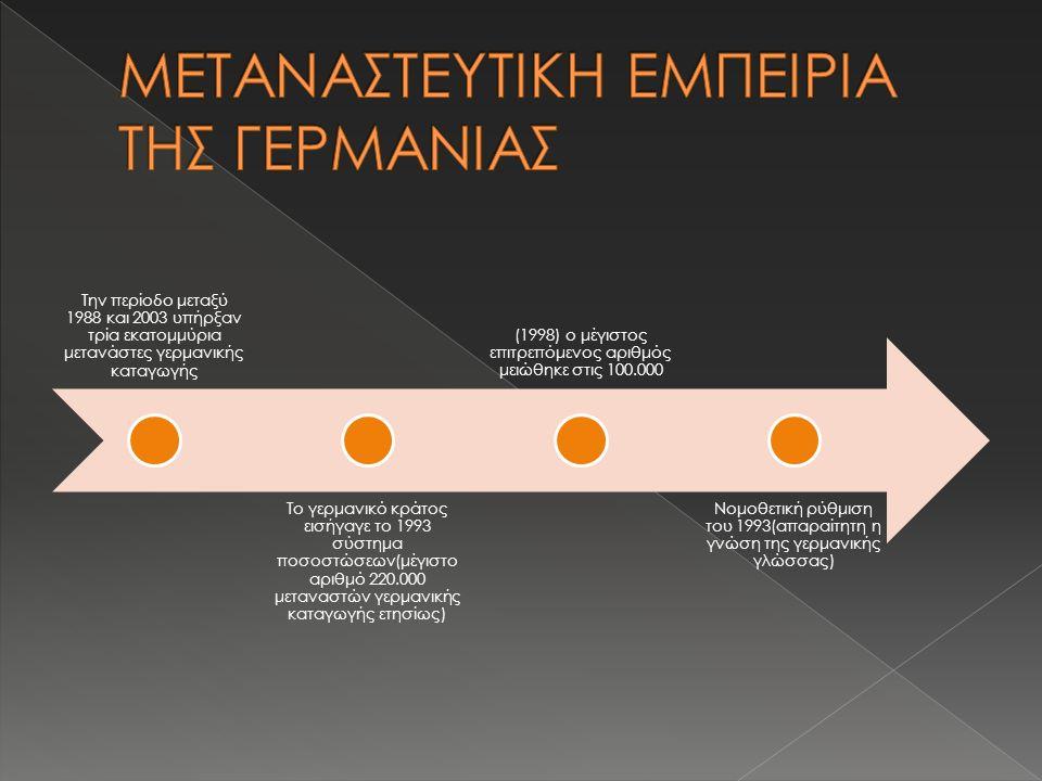  Μετά το τείχος: Στέρηση προμήθειας εργαζομένων για Δυτική(κατασκευή τείχους) κύμα μεταναστών Gastarbeiter Εργάτες από: Ιταλία, Ισπανία, Ελλάδα, Τουρκία, Πορτογαλία, Τυνησία και Μαρόκο 1955-1973: από 100.000 σε 2,5 εκ.(μονιμοποίηση συμβάσεων) 1973: Διεθνής ενεργειακή κρίση επιβράδυνση Γερμανικής οικονομίας λήξη εισροής εργαζομένων
