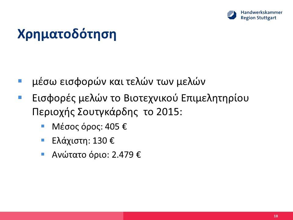 Χρηματοδότηση  μέσω εισφορών και τελών των μελών  Εισφορές μελών το Βιοτεχνικού Επιμελητηρίου Περιοχής Σουτγκάρδης το 2015:  Μέσος όρος: 405 €  Ελάχιστη: 130 €  Ανώτατο όριο: 2.479 € 18