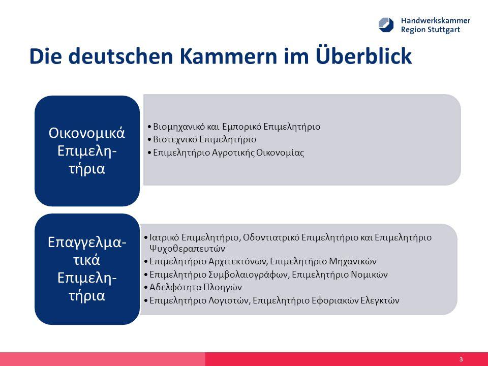 Die deutschen Kammern im Überblick 3 Βιομηχανικό και Εμπορικό Επιμελητήριο Βιοτεχνικό Επιμελητήριο Επιμελητήριο Αγροτικής Οικονομίας Οικονομικά Επιμελη- τήρια Ιατρικό Επιμελητήριο, Οδοντιατρικό Επιμελητήριο και Επιμελητήριο Ψυχοθεραπευτών Επιμελητήριο Αρχιτεκτόνων, Επιμελητήριο Μηχανικών Επιμελητήριο Συμβολαιογράφων, Επιμελητήριο Νομικών Αδελφότητα Πλοηγών Επιμελητήριο Λογιστών, Επιμελητήριο Εφοριακών Ελεγκτών Επαγγελμα- τικά Επιμελη- τήρια
