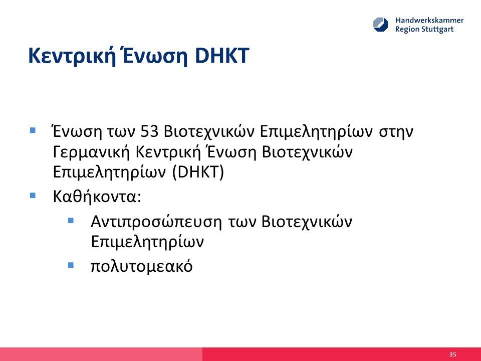 Κεντρική Ένωση DHKT  Ένωση των 53 Βιοτεχνικών Επιμελητηρίων στην Γερμανική Κεντρική Ένωση Βιοτεχνικών Επιμελητηρίων (DHKT)  Καθήκοντα:  Αντιπροσώπευση των Βιοτεχνικών Επιμελητηρίων  πολυτομεακό 35