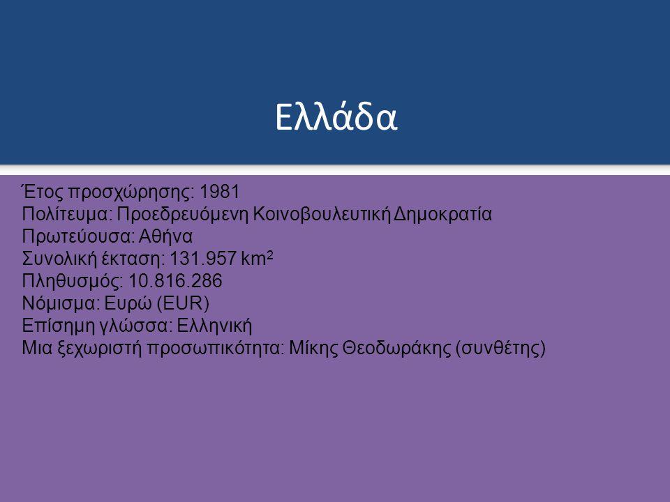 Ελλάδα Έτος προσχώρησης: 1981 Πολίτευμα: Προεδρευόμενη Κοινοβουλευτική Δημοκρατία Πρωτεύουσα: Αθήνα Συνολική έκταση: 131.957 km 2 Πληθυσμός: 10.816.286 Νόμισμα: Ευρώ (EUR) Επίσημη γλώσσα: Ελληνική Μια ξεχωριστή προσωπικότητα: Μίκης Θεοδωράκης (συνθέτης)