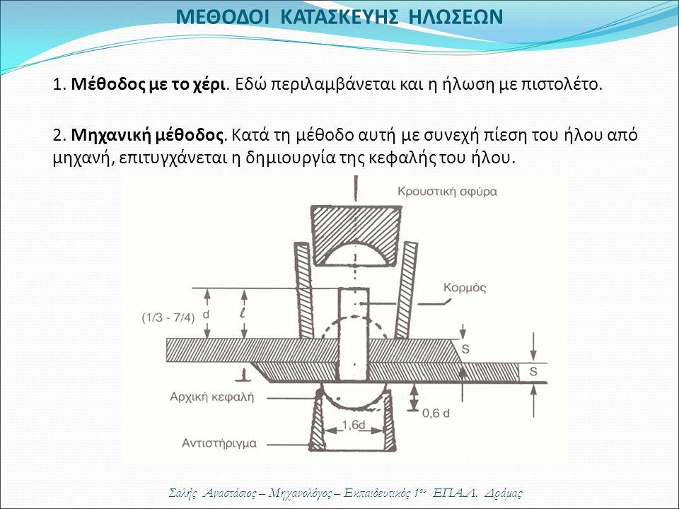 Σαλής Αναστάσιος – Μηχανολόγος – Εκπαιδευτικός 1 ου ΕΠΑ.Λ. Δράμας ΜΕΘΟΔΟΙ ΚΑΤΑΣΚΕΥΗΣ ΗΛΩΣΕΩΝ 1. Μέθοδος με το χέρι. Εδώ περιλαμβάνεται και η ήλωση με