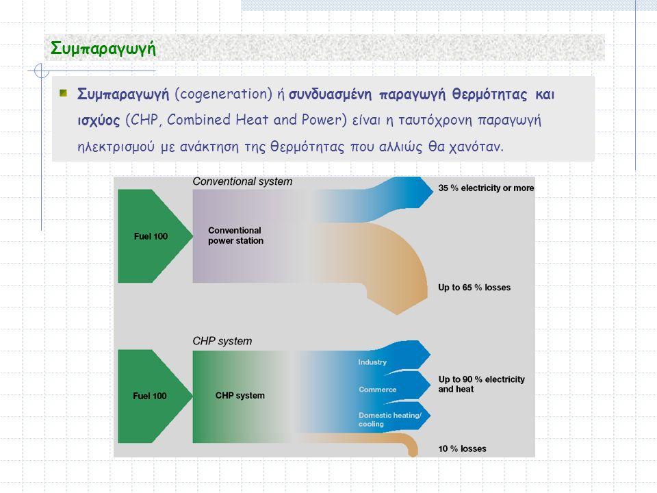 Συμπαραγωγή (cogeneration) ή συνδυασμένη παραγωγή θερμότητας και ισχύος (CHP, Combined Heat and Power) είναι η ταυτόχρονη παραγωγή ηλεκτρισμού με ανάκτηση της θερμότητας που αλλιώς θα χανόταν.