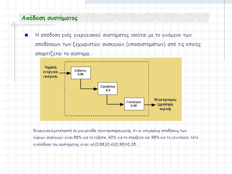Απόδοση συστήματος Η απόδοση ενός ενεργειακού συστήματος ισούται με το γινόμενο των αποδόσεων των ξεχωριστών συσκευών (υποσυστημάτων) από τις οποίες απαρτίζεται το σύστημα.