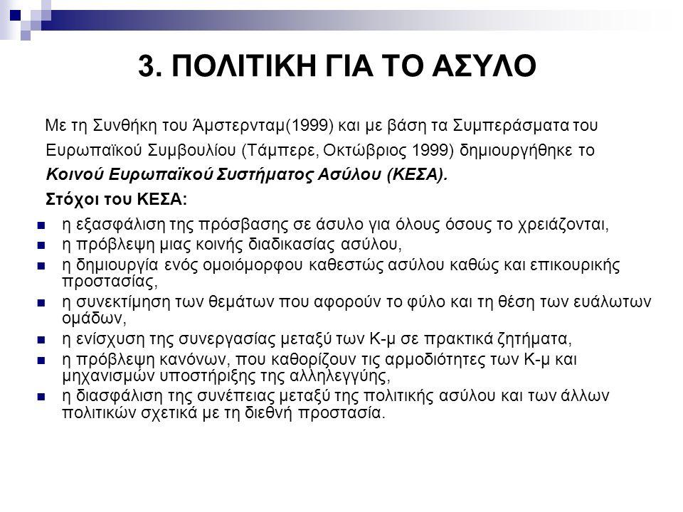 3. ΠΟΛΙΤΙΚΗ ΓΙΑ ΤΟ ΑΣΥΛΟ Με τη Συνθήκη του Άμστερνταμ(1999) και με βάση τα Συμπεράσματα του Ευρωπαϊκού Συμβουλίου (Τάμπερε, Οκτώβριος 1999) δημιουργήθ