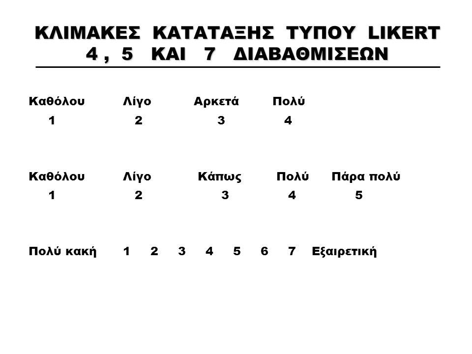 ΚΛΙΜΑΚΕΣ ΚΑΤΑΤΑΞΗΣ ΤΥΠΟΥ LIKERT 4, 5 ΚΑΙ 7 ΔΙΑΒΑΘΜΙΣΕΩΝ ΚαθόλουΛίγο Αρκετά Πολύ 1 23 4 ΚαθόλουΛίγο Κάπως Πολύ Πάρα πολύ 1 2 3 4 5 Πολύ κακή1 2 3 4 5 6 7Εξαιρετική
