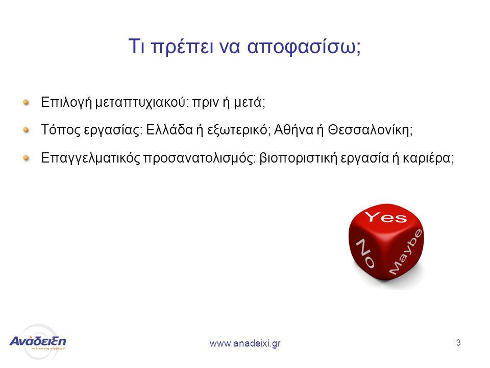www.anadeixi.gr 3 Τι πρέπει να αποφασίσω; Επιλογή μεταπτυχιακού: πριν ή μετά; Τόπος εργασίας: Ελλάδα ή εξωτερικό; Αθήνα ή Θεσσαλονίκη; Επαγγελματικός προσανατολισμός: βιοποριστική εργασία ή καριέρα;