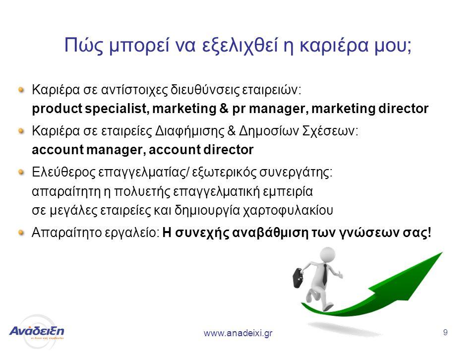 www.anadeixi.gr 9 Πώς μπορεί να εξελιχθεί η καριέρα μου; Καριέρα σε αντίστοιχες διευθύνσεις εταιρειών: product specialist, marketing & pr manager, marketing director Καριέρα σε εταιρείες Διαφήμισης & Δημοσίων Σχέσεων: account manager, account director Ελεύθερος επαγγελματίας/ εξωτερικός συνεργάτης: απαραίτητη η πολυετής επαγγελματική εμπειρία σε μεγάλες εταιρείες και δημιουργία χαρτοφυλακίου Απαραίτητο εργαλείο: H συνεχής αναβάθμιση των γνώσεων σας!