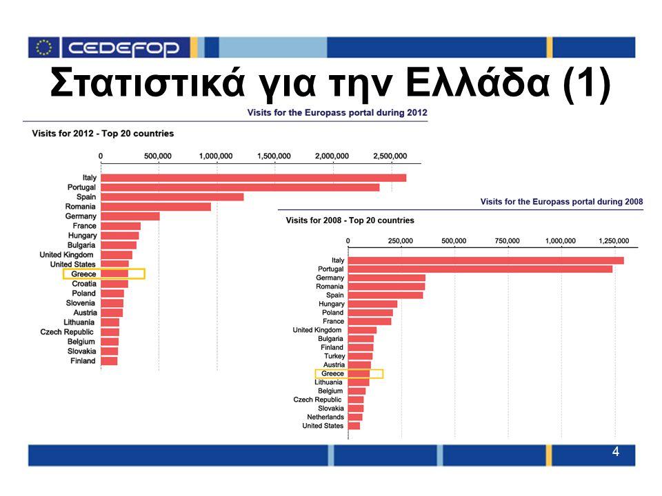4 Στατιστικά για την Ελλάδα (1)