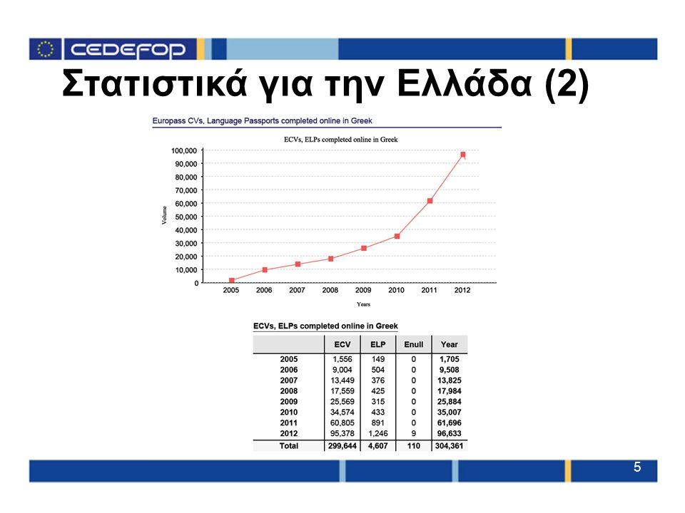 5 Στατιστικά για την Ελλάδα (2)