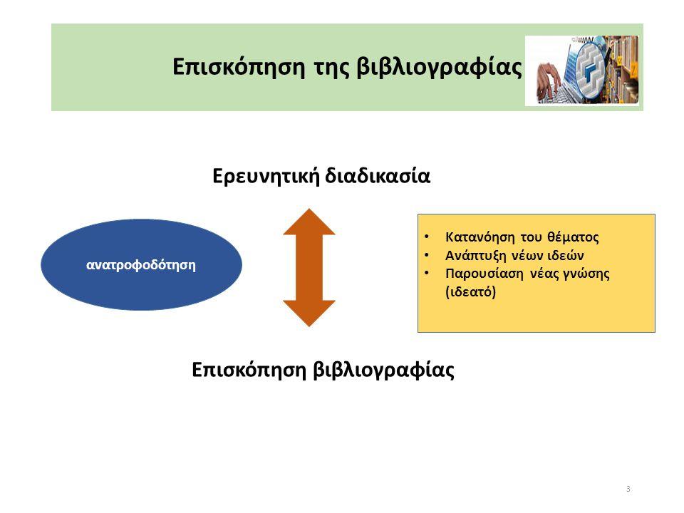 Επισκόπηση της βιβλιογραφίας Ερευνητική διαδικασία Επισκόπηση βιβλιογραφίας 3 Κατανόηση του θέματος Ανάπτυξη νέων ιδεών Παρουσίαση νέας γνώσης (ιδεατό) ανατροφοδότηση
