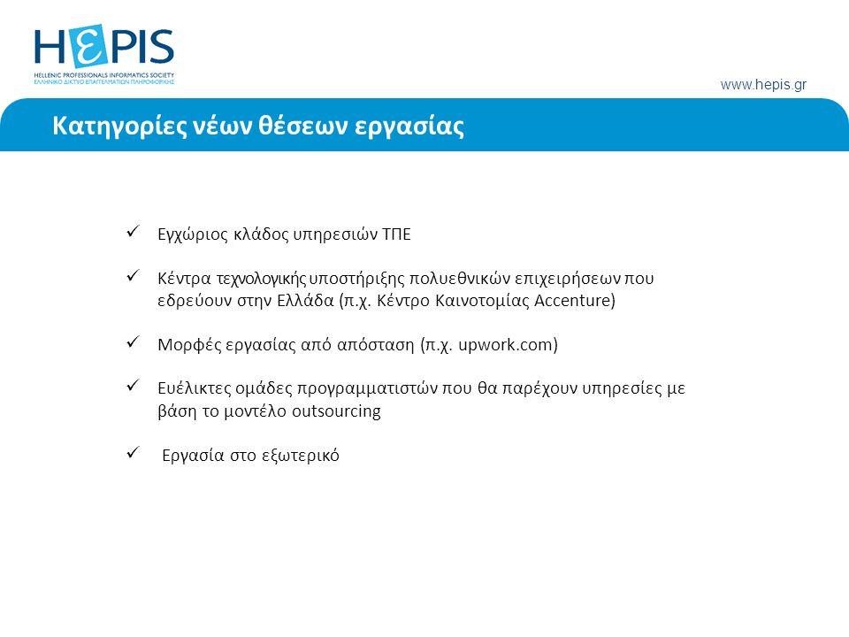 www.hepis.gr Eγχώριος κλάδος υπηρεσιών ΤΠΕ Κέντρα τεχνολογικής υποστήριξης πολυεθνικών επιχειρήσεων που εδρεύουν στην Ελλάδα (π.χ.