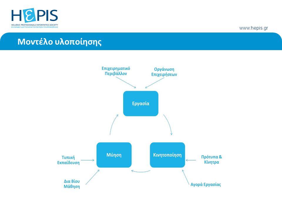 www.hepis.gr Μοντέλο υλοποίησης