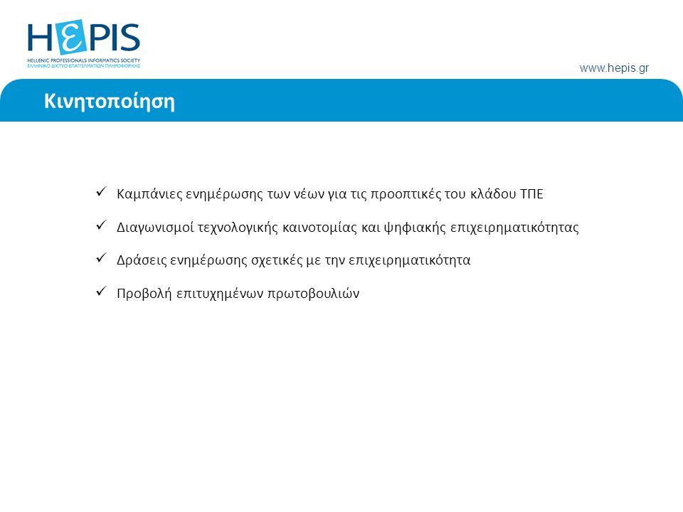 www.hepis.gr Κινητοποίηση Καμπάνιες ενημέρωσης των νέων για τις προοπτικές του κλάδου ΤΠΕ Διαγωνισμοί τεχνολογικής καινοτομίας και ψηφιακής επιχειρηματικότητας Δράσεις ενημέρωσης σχετικές με την επιχειρηματικότητα Προβολή επιτυχημένων πρωτοβουλιών