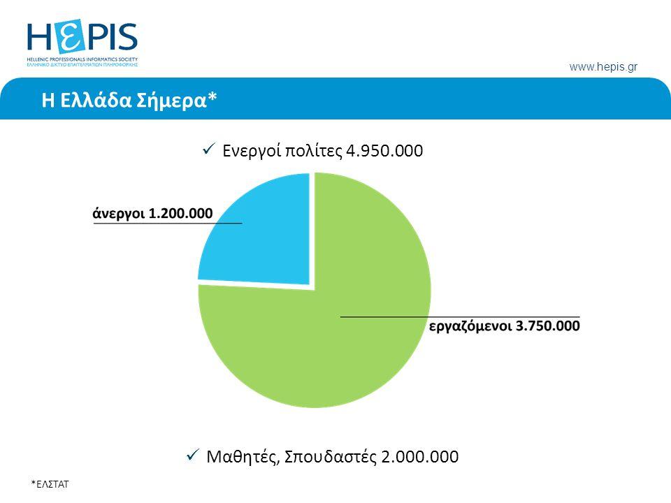 www.hepis.gr Η Ελλάδα Σήμερα* *ΕΛΣΤΑΤ Η Ελλάδα Σήμερα* Μαθητές, Σπουδαστές 2.000.000 Ενεργοί πολίτες 4.950.000