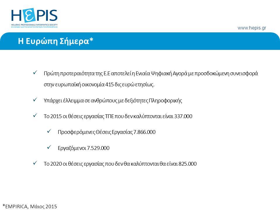 www.hepis.gr Η Ευρώπη Σήμερα* Πρώτη προτεραιότητα της Ε.Ε αποτελεί η Ενιαία Ψηφιακή Αγορά με προσδοκώμενη συνεισφορά στην ευρωπαϊκή οικονομία 415 δις ευρώ ετησίως.