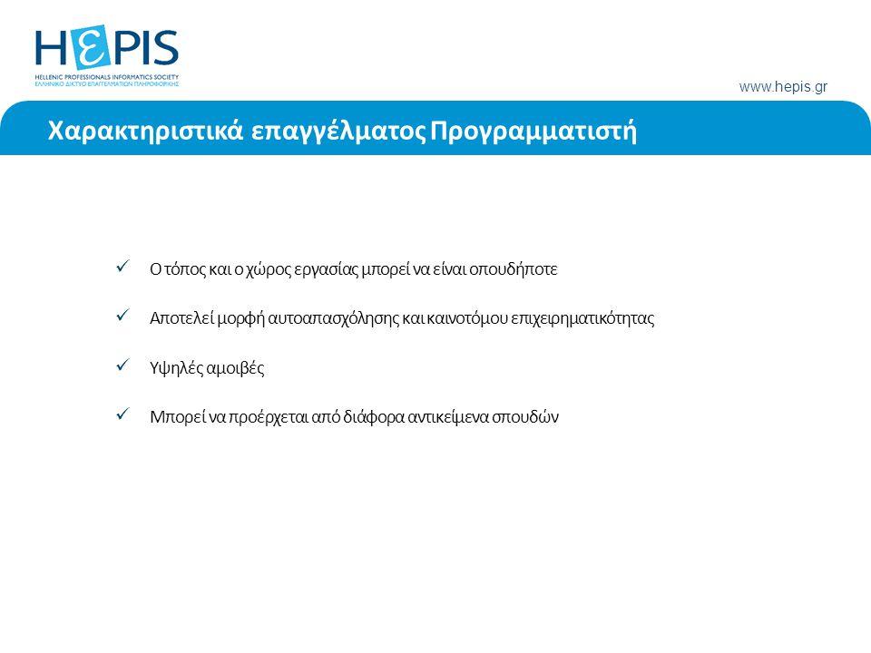 www.hepis.gr Χαρακτηριστικά επαγγέλματος Προγραμματιστή Ο τόπος και ο χώρος εργασίας μπορεί να είναι οπουδήποτε Αποτελεί μορφή αυτοαπασχόλησης και καινοτόμου επιχειρηματικότητας Υψηλές αμοιβές Mπορεί να προέρχεται από διάφορα αντικείμενα σπουδών