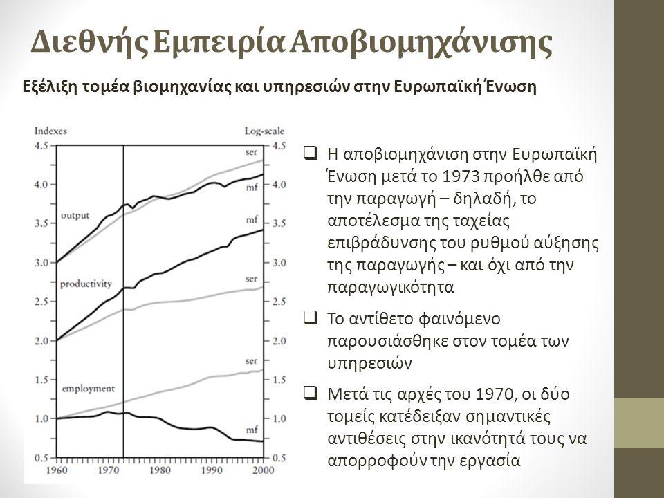 Διεθνής Εμπειρία Αποβιομηχάνισης Εξέλιξη τομέα βιομηχανίας και υπηρεσιών στην Ευρωπαϊκή Ένωση  Η αποβιομηχάνιση στην Ευρωπαϊκή Ένωση μετά το 1973 προήλθε από την παραγωγή – δηλαδή, το αποτέλεσμα της ταχείας επιβράδυνσης του ρυθμού αύξησης της παραγωγής – και όχι από την παραγωγικότητα  Το αντίθετο φαινόμενο παρουσιάσθηκε στον τομέα των υπηρεσιών  Μετά τις αρχές του 1970, οι δύο τομείς κατέδειξαν σημαντικές αντιθέσεις στην ικανότητά τους να απορροφούν την εργασία