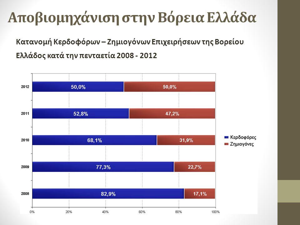 Αποβιομηχάνιση στην Βόρεια Ελλάδα Κατανομή Κερδοφόρων – Ζημιογόνων Επιχειρήσεων της Βορείου Ελλάδος κατά την πενταετία 2008 - 2012