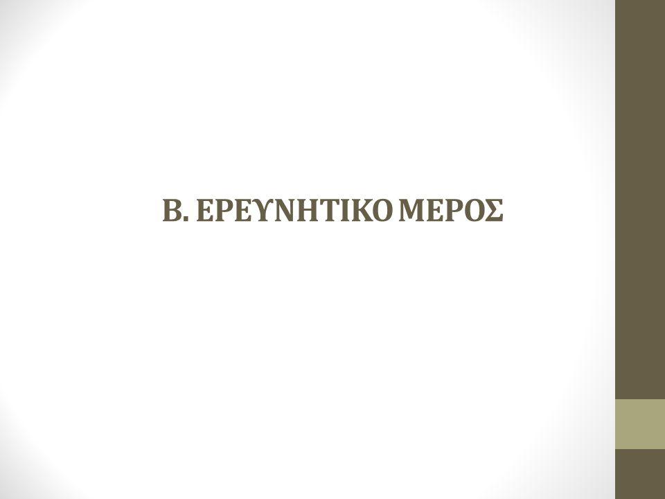 Β. ΕΡΕΥΝΗΤΙΚΟ ΜΕΡΟΣ