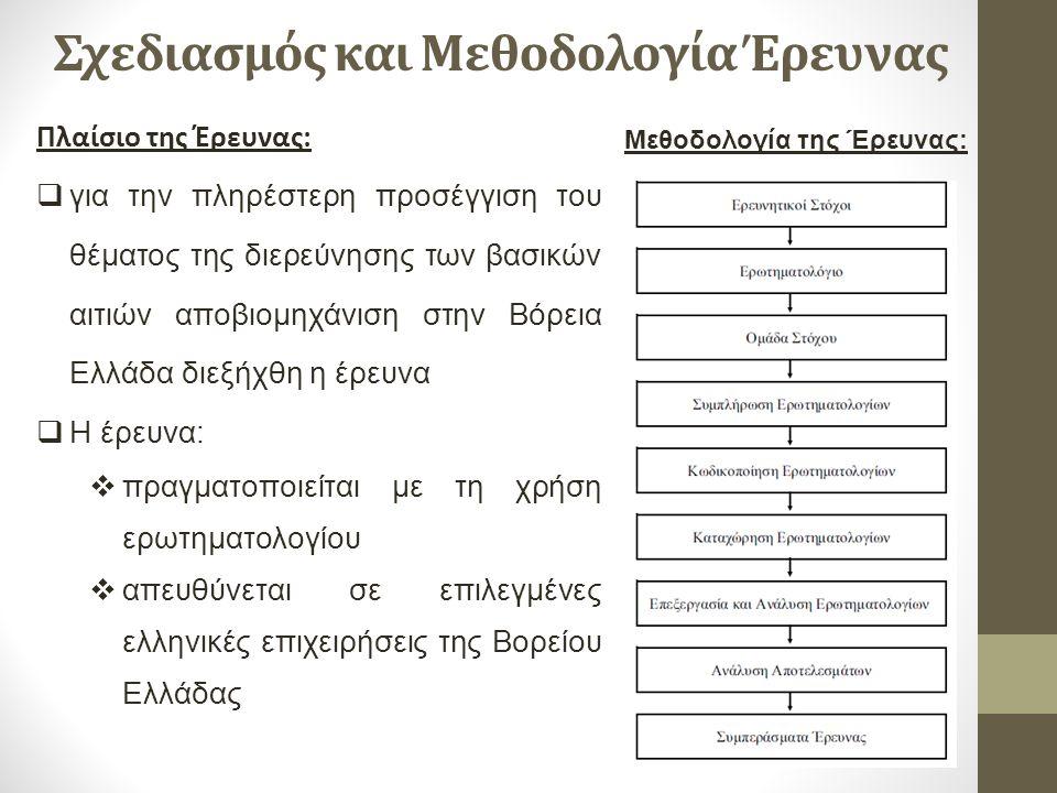 Σχεδιασμός και Μεθοδολογία Έρευνας Πλαίσιο της Έρευνας:  για την πληρέστερη προσέγγιση του θέματος της διερεύνησης των βασικών αιτιών αποβιομηχάνιση στην Βόρεια Ελλάδα διεξήχθη η έρευνα  Η έρευνα:  πραγματοποιείται με τη χρήση ερωτηματολογίου  απευθύνεται σε επιλεγμένες ελληνικές επιχειρήσεις της Βορείου Ελλάδας Μεθοδολογία της Έρευνας: