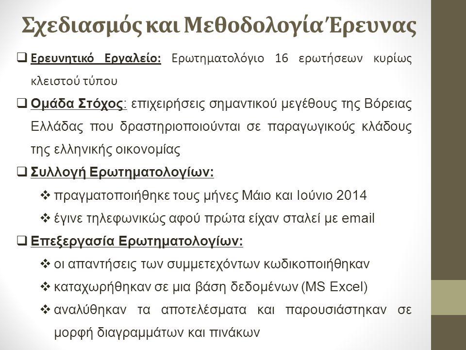 Σχεδιασμός και Μεθοδολογία Έρευνας  Ερευνητικό Εργαλείο: Ερωτηματολόγιο 16 ερωτήσεων κυρίως κλειστού τύπου  Ομάδα Στόχος: επιχειρήσεις σημαντικού μεγέθους της Βόρειας Ελλάδας που δραστηριοποιούνται σε παραγωγικούς κλάδους της ελληνικής οικονομίας  Συλλογή Ερωτηματολογίων:  πραγματοποιήθηκε τους μήνες Μάιο και Ιούνιο 2014  έγινε τηλεφωνικώς αφού πρώτα είχαν σταλεί με email  Επεξεργασία Ερωτηματολογίων:  οι απαντήσεις των συμμετεχόντων κωδικοποιήθηκαν  καταχωρήθηκαν σε μια βάση δεδομένων (MS Excel)  αναλύθηκαν τα αποτελέσματα και παρουσιάστηκαν σε μορφή διαγραμμάτων και πινάκων