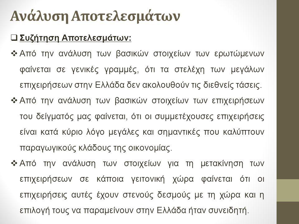 Ανάλυση Αποτελεσμάτων  Συζήτηση Αποτελεσμάτων:  Από την ανάλυση των βασικών στοιχείων των ερωτώμενων φαίνεται σε γενικές γραμμές, ότι τα στελέχη των μεγάλων επιχειρήσεων στην Ελλάδα δεν ακολουθούν τις διεθνείς τάσεις.