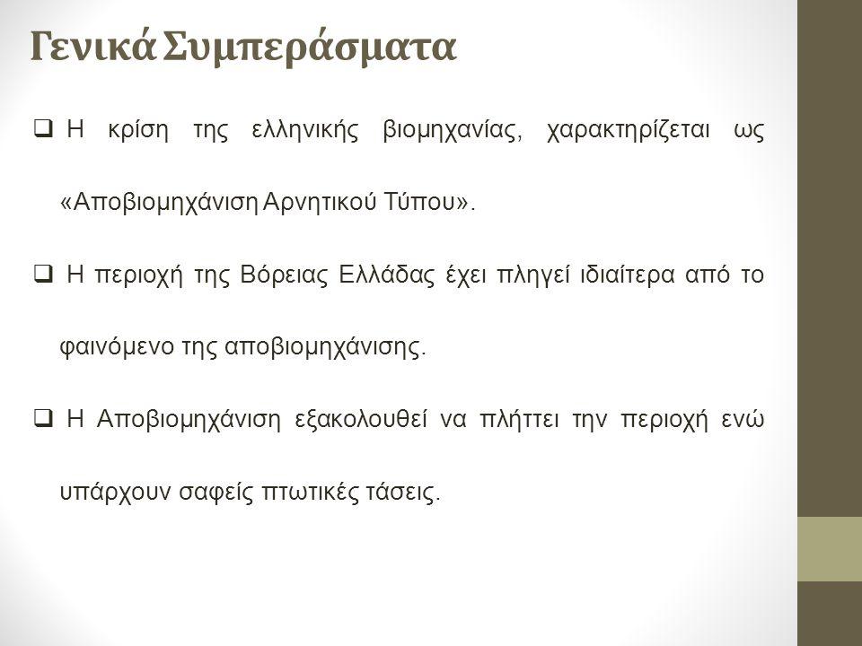 Γενικά Συμπεράσματα  Η κρίση της ελληνικής βιομηχανίας, χαρακτηρίζεται ως «Αποβιομηχάνιση Αρνητικού Τύπου».