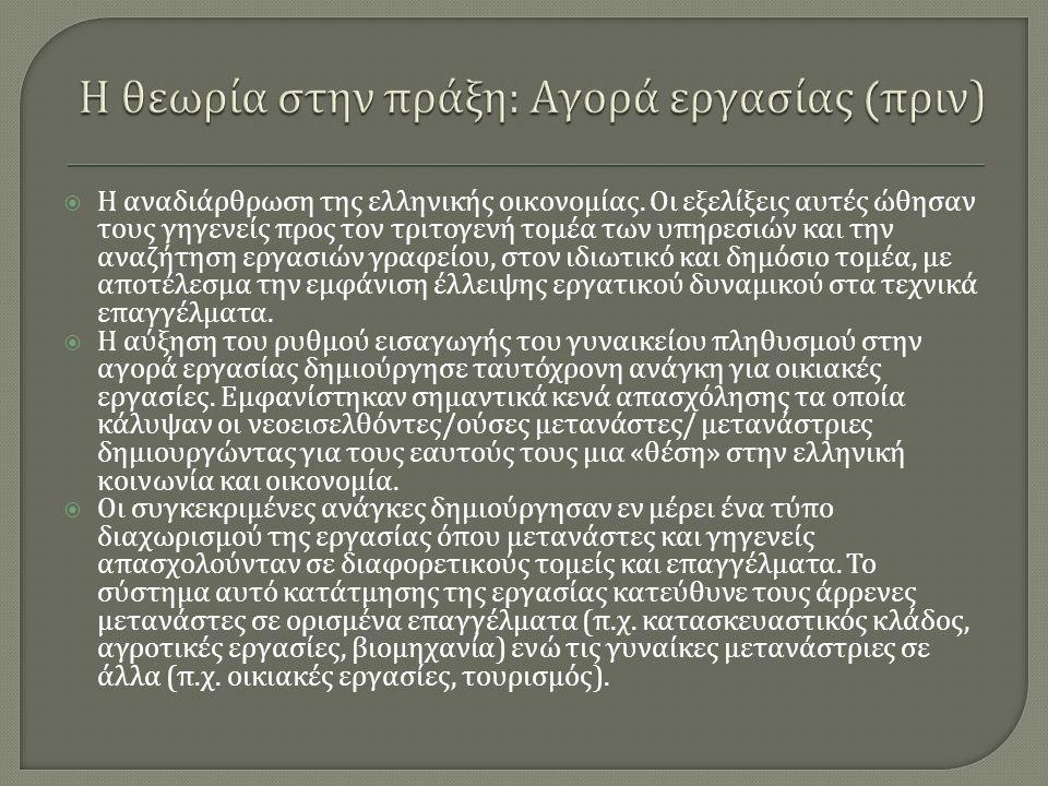  Η αναδιάρθρωση της ελληνικής οικονομίας.