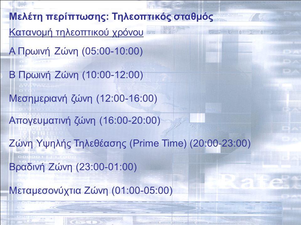 Μελέτη περίπτωσης: Τηλεοπτικός σταθμός Κατανομή τηλεοπτικού χρόνου Α Πρωινή Ζώνη (05:00-10:00) Β Πρωινή Ζώνη (10:00-12:00) Μεσημεριανή ζώνη (12:00-16:00) Απογευματινή ζώνη (16:00-20:00) Ζώνη Υψηλής Τηλεθέασης (Prime Time) (20:00-23:00) Βραδινή Ζώνη (23:00-01:00) Μεταμεσονύχτια Ζώνη (01:00-05:00)