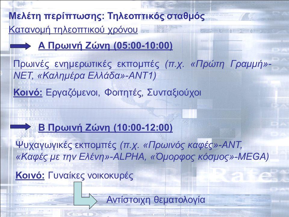 Μελέτη περίπτωσης: Τηλεοπτικός σταθμός Κατανομή τηλεοπτικού χρόνου Α Πρωινή Ζώνη (05:00-10:00) Β Πρωινή Ζώνη (10:00-12:00) Πρωινές ενημερωτικές εκπομπές (π.χ.