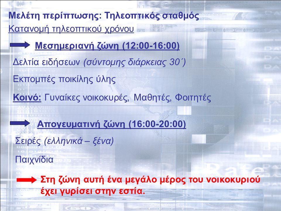 Μελέτη περίπτωσης: Τηλεοπτικός σταθμός Κατανομή τηλεοπτικού χρόνου Μεσημεριανή ζώνη (12:00-16:00) Απογευματινή ζώνη (16:00-20:00) Δελτία ειδήσεων (σύντομης διάρκειας 30΄) Εκπομπές ποικίλης ύλης Σειρές (ελληνικά – ξένα) Παιχνίδια Στη ζώνη αυτή ένα μεγάλο μέρος του νοικοκυριού έχει γυρίσει στην εστία.