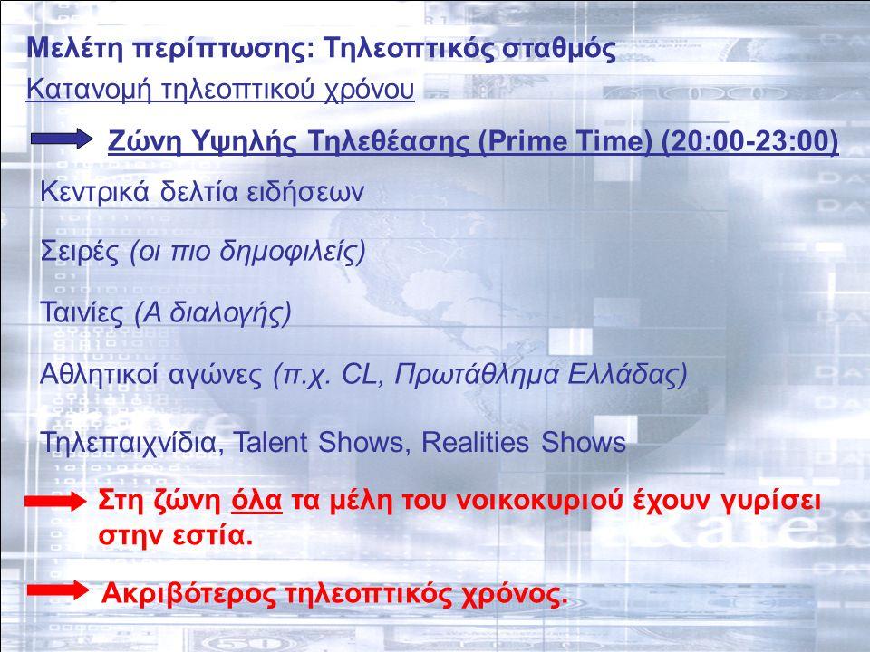 Μελέτη περίπτωσης: Τηλεοπτικός σταθμός Κατανομή τηλεοπτικού χρόνου Ζώνη Υψηλής Τηλεθέασης (Prime Time) (20:00-23:00) Κεντρικά δελτία ειδήσεων Σειρές (οι πιο δημοφιλείς) Ταινίες (Α διαλογής) Αθλητικοί αγώνες (π.χ.