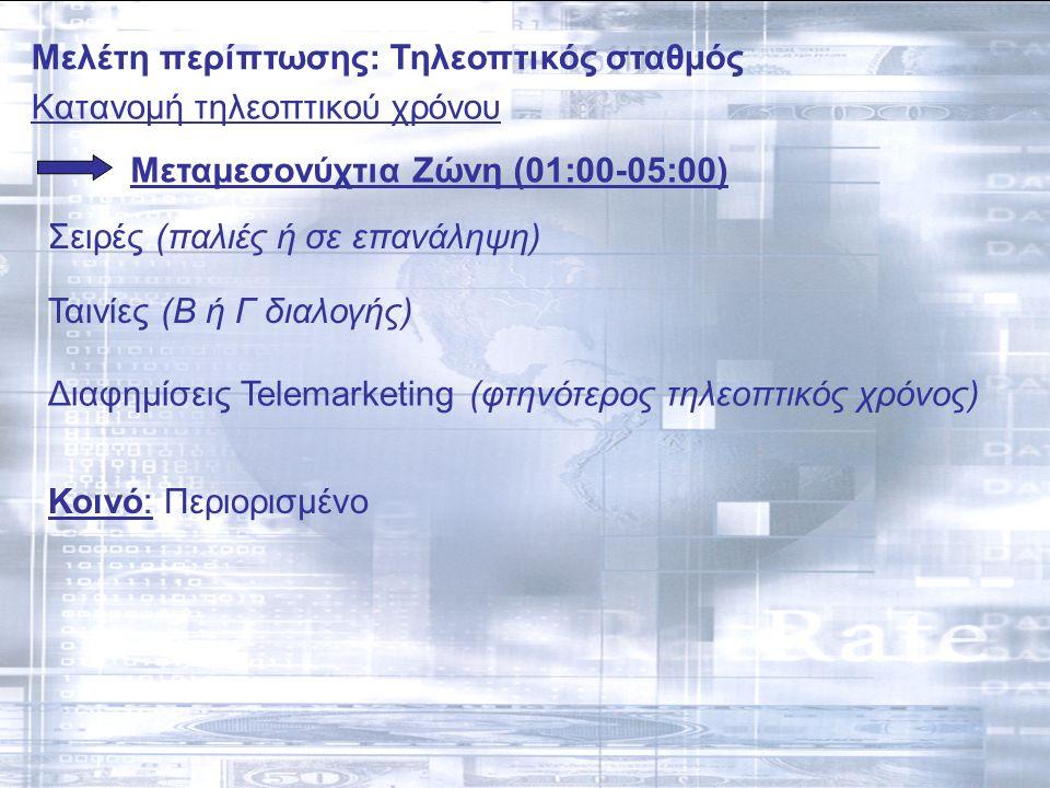Μελέτη περίπτωσης: Τηλεοπτικός σταθμός Κατανομή τηλεοπτικού χρόνου Μεταμεσονύχτια Ζώνη (01:00-05:00) Σειρές (παλιές ή σε επανάληψη) Ταινίες (Β ή Γ διαλογής) Διαφημίσεις Telemarketing (φτηνότερος τηλεοπτικός χρόνος) Κοινό: Περιορισμένο