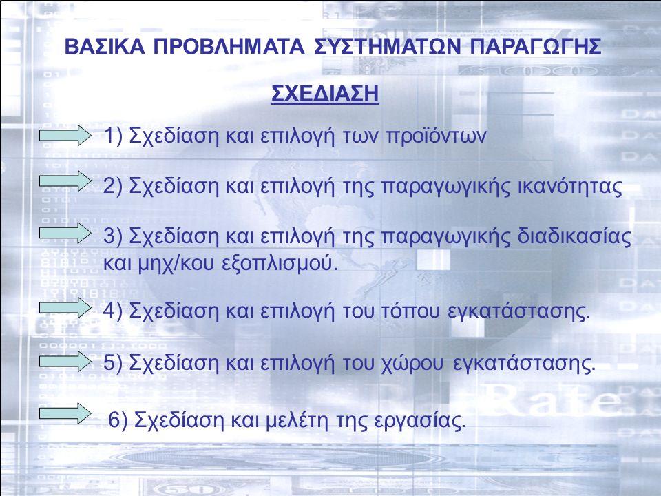 ΒΑΣΙΚΑ ΠΡΟΒΛΗΜΑΤΑ ΣΥΣΤΗΜΑΤΩΝ ΠΑΡΑΓΩΓΗΣ ΣΧΕΔΙΑΣΗ 1) Σχεδίαση και επιλογή των προϊόντων 2) Σχεδίαση και επιλογή της παραγωγικής ικανότητας 3) Σχεδίαση και επιλογή της παραγωγικής διαδικασίας και μηχ/κου εξοπλισμού.