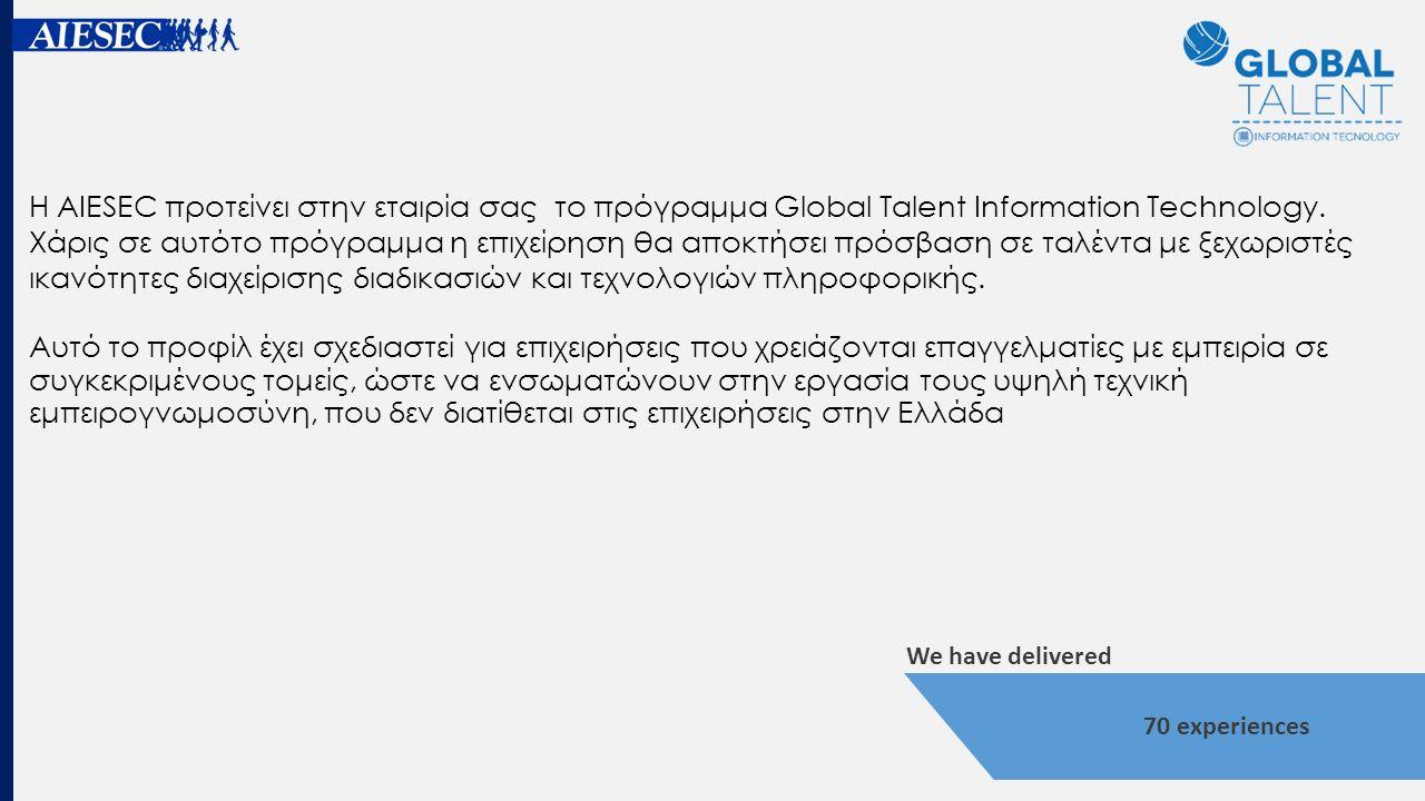 Η AIESEC προτείνει στην εταιρία σας το πρόγραμμα Global Talent Information Technology.