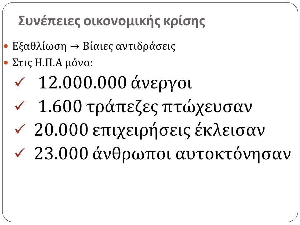 Συνέπειες οικονομικής κρίσης Εξαθλίωση → Βίαιες αντιδράσεις Στις Η.