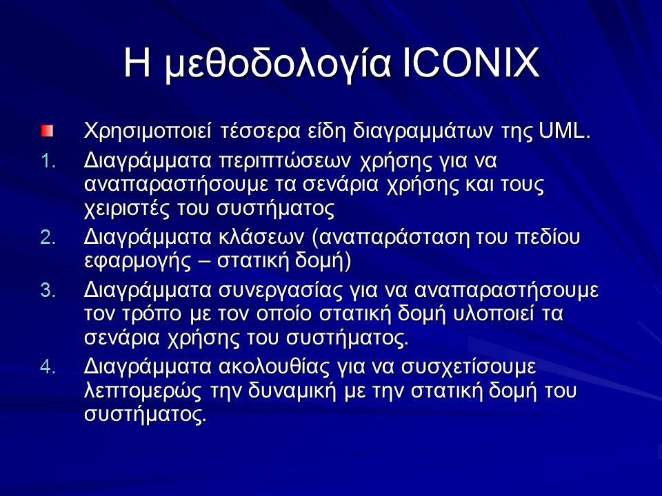 Η μεθοδολογία ICONIX Χρησιμοποιεί τέσσερα είδη διαγραμμάτων της UML. 1. Διαγράμματα περιπτώσεων χρήσης για να αναπαραστήσουμε τα σενάρια χρήσης και το