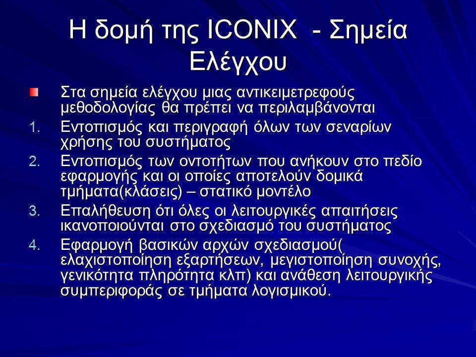 Η δομή της ICONIX - Σημεία Ελέγχου Στα σημεία ελέγχου μιας αντικειμετρεφούς μεθοδολογίας θα πρέπει να περιλαμβάνονται 1. Εντοπισμός και περιγραφή όλων