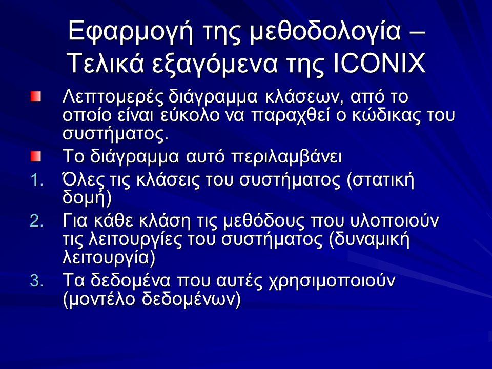 Εφαρμογή της μεθοδολογία – Τελικά εξαγόμενα της ICONIX Λεπτομερές διάγραμμα κλάσεων, από το οποίο είναι εύκολο να παραχθεί ο κώδικας του συστήματος. Τ