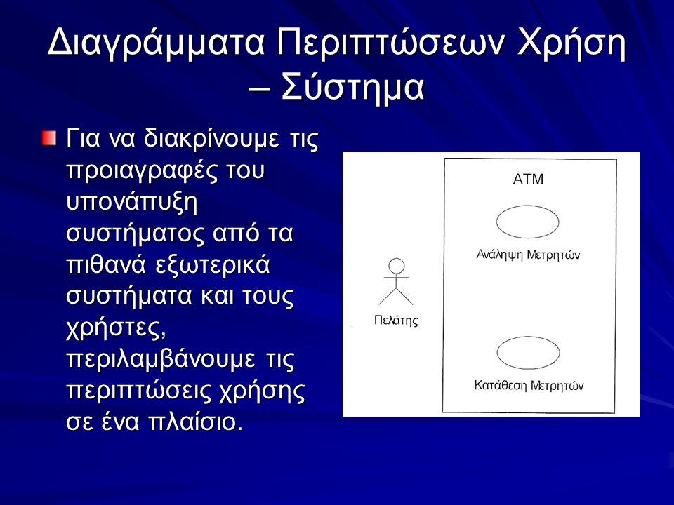Διαγράμματα Περιπτώσεων Χρήση – Σύστημα Για να διακρίνουμε τις προιαγραφές του υπονάπυξη συστήματος από τα πιθανά εξωτερικά συστήματα και τους χρήστες