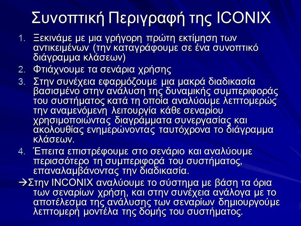 Συνοπτική Περιγραφή της ICONIX 1. Ξεκινάμε με μια γρήγορη πρώτη εκτίμηση των αντικειμένων (την καταγράφουμε σε ένα συνοπτικό διάγραμμα κλάσεων) 2. Φτι