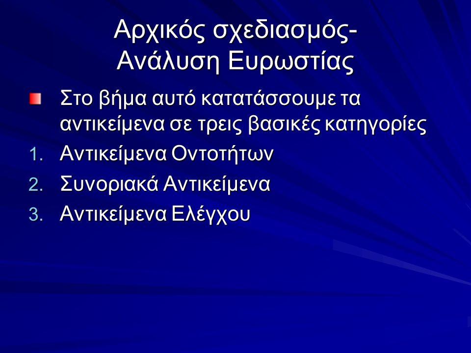 Αρχικός σχεδιασμός- Ανάλυση Ευρωστίας Στο βήμα αυτό κατατάσσουμε τα αντικείμενα σε τρεις βασικές κατηγορίες 1. Αντικείμενα Οντοτήτων 2. Συνοριακά Αντι