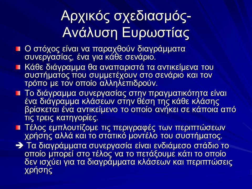 Αρχικός σχεδιασμός- Ανάλυση Ευρωστίας Ο στόχος είναι να παραχθούν διαγράμματα συνεργασίας, ένα για κάθε σενάριο. Κάθε διάγραμμα θα αναπαριστά τα αντικ