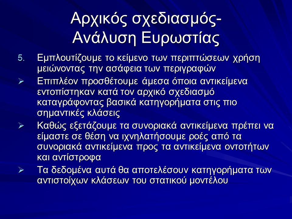 Αρχικός σχεδιασμός- Ανάλυση Ευρωστίας 5. Εμπλουτίζουμε το κείμενο των περιπτώσεων χρήση μειώνοντας την ασάφεια των περιγραφών  Επιπλέον προσθέτουμε ά