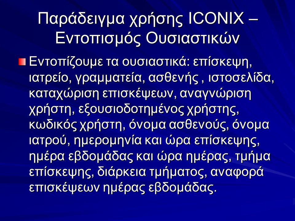 Παράδειγμα χρήσης ICONIX – Εντοπισμός Ουσιαστικών Εντοπίζουμε τα ουσιαστικά: επίσκεψη, ιατρείο, γραμματεία, ασθενής, ιστοσελίδα, καταχώριση επισκέψεων