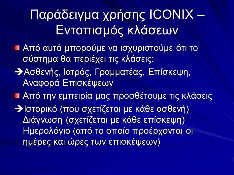 Παράδειγμα χρήσης ICONIX – Εντοπισμός κλάσεων Από αυτά μπορούμε να ισχυριστούμε ότι το σύστημα θα περιέχει τις κλάσεις:  Ασθενής, Ιατρός, Γραμματέας,
