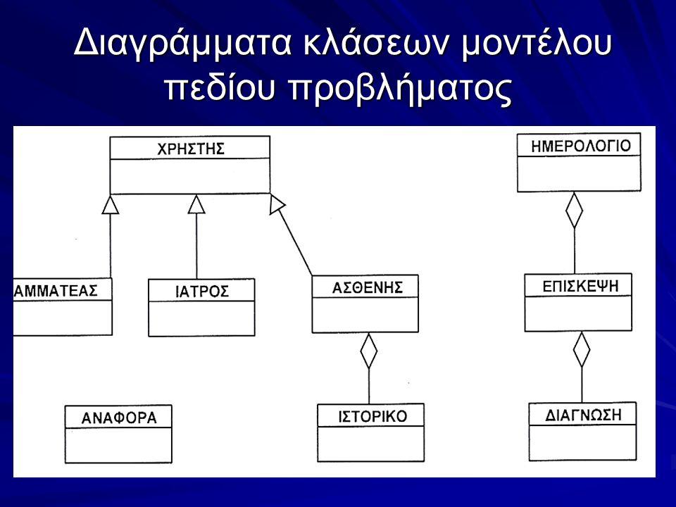 Διαγράμματα κλάσεων μοντέλου πεδίου προβλήματος Διαγράμματα κλάσεων μοντέλου πεδίου προβλήματος