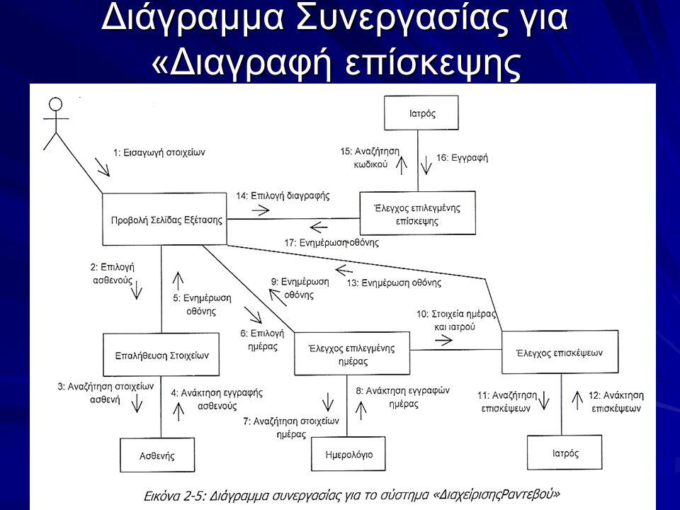 Διάγραμμα Συνεργασίας για «Διαγραφή επίσκεψης